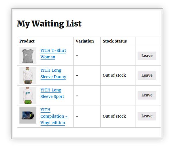 افزونه Yith Waiting List