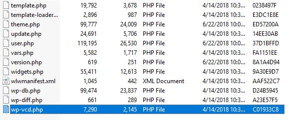بد افزار WP-VCD وردپرس را بهتر بشناسید