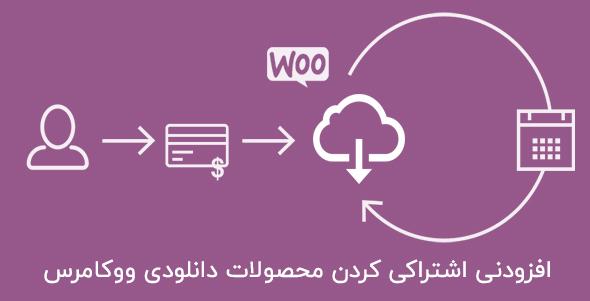 افزونه WooCommerce Subscription Downloads